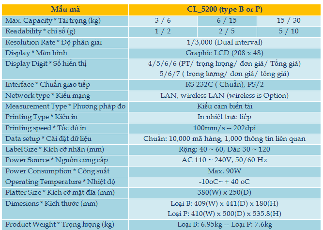 CAS CL5200